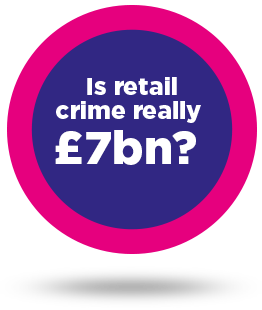 Is retail crime really £7bn?